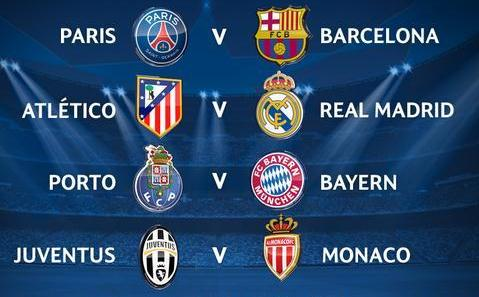 UCL Quarterfinalists
