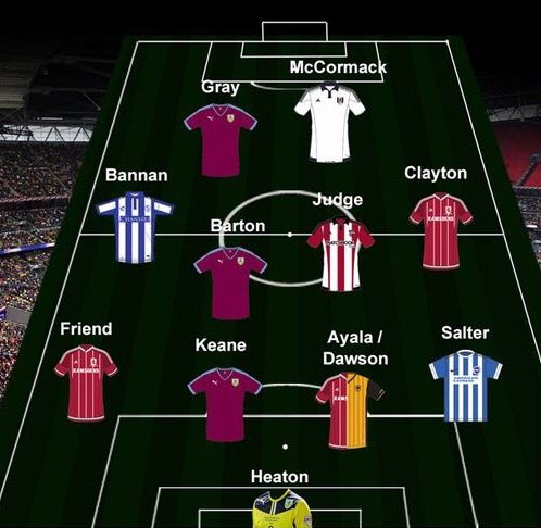 Championship Team of the Season 2015 16