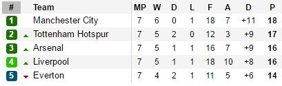 four-points-efc-mcfc