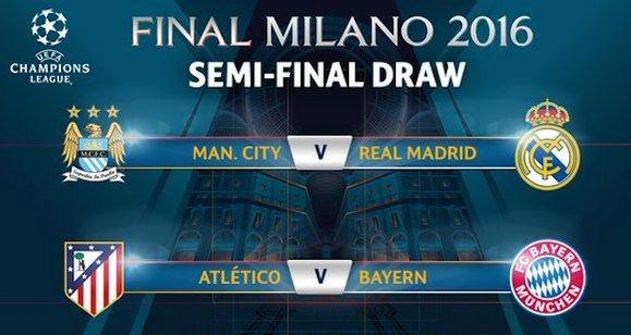 Milan 2016 Draw