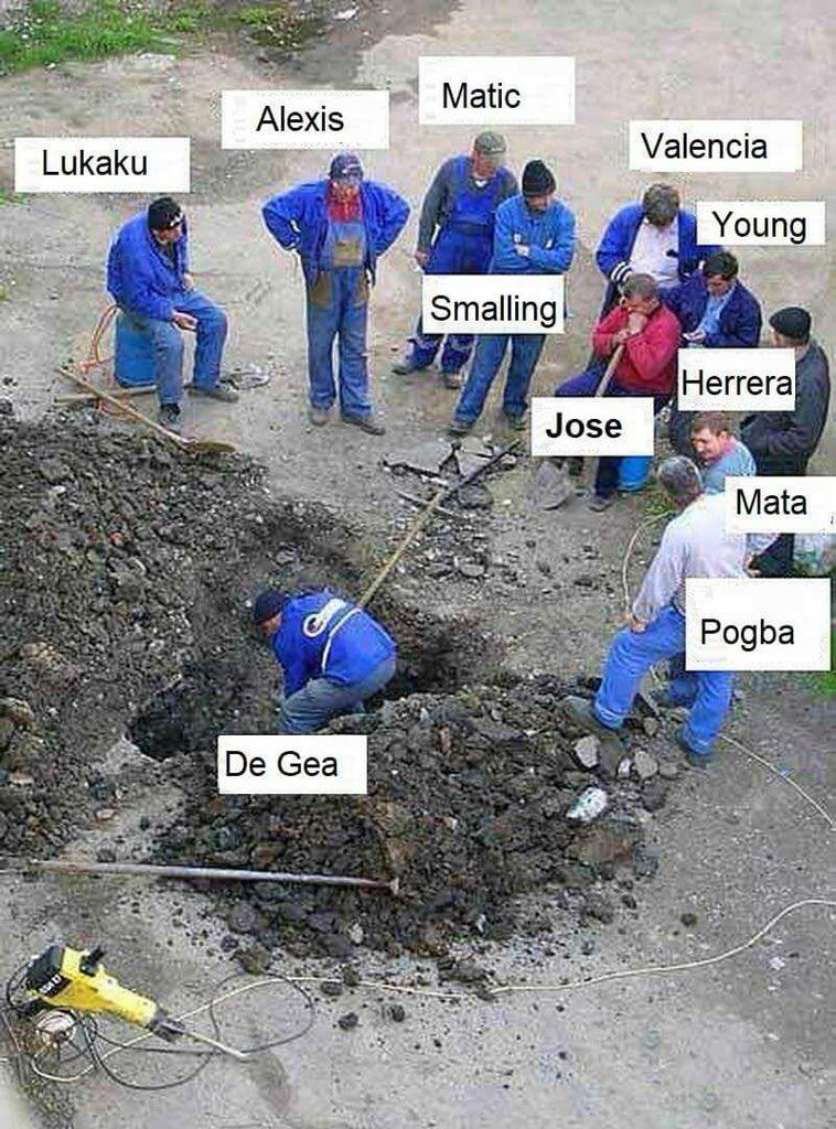 De Gea Meme