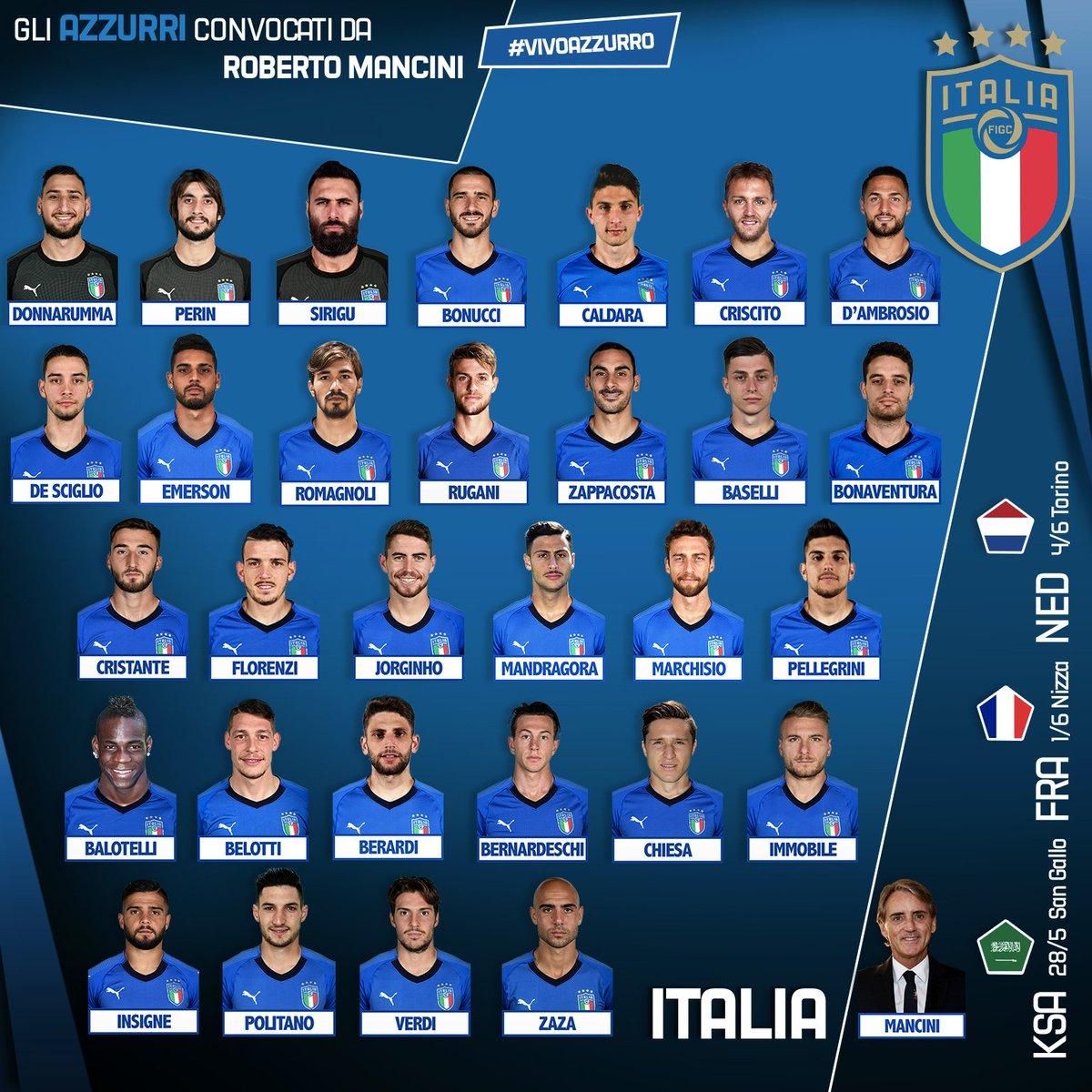 Mancini Squad