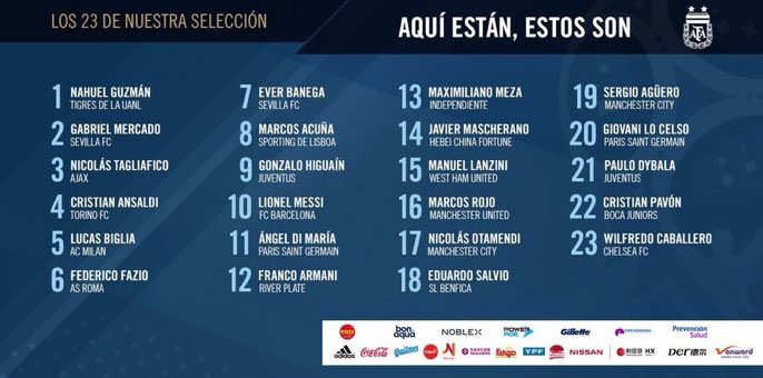 Argentina's jersey numbers for World Cup 2018