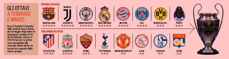 Gazzetta United