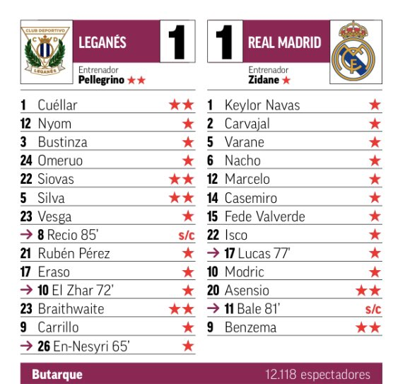 Leganes vs Real Madrid Ratings